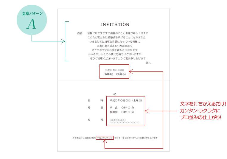 招待状本文テンプレート 文章パターンAを参考